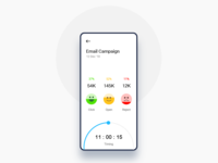 Email campaign analytics