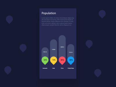 Population Analytics