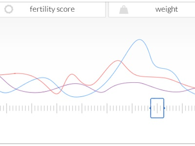 Data visualization data visualization graph chart data viz