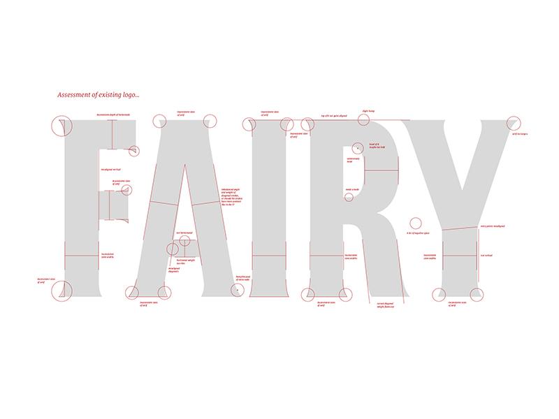 Fairy Logo Analysis lettering typography branding serif logotype packaging logo type