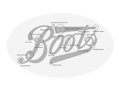 Boots Logo Assessment custom type hand drawn script branding hand lettering logotype lettering logo type typography