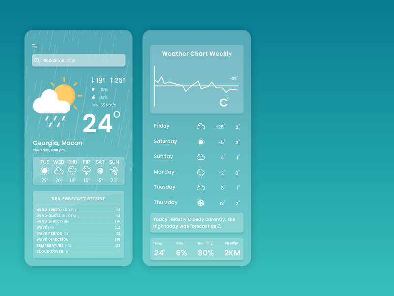 Weather Forecasting App forecasting weather forecast weather app weather