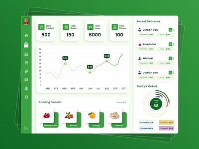 Grocery User App grocery app design app design app development grocery app development grocery app grocery user app