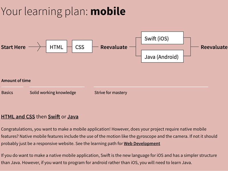 Code learning plan visualization flowchart info viz data viz data visualization