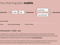 Code learning plan visualization