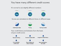 CFPB Credit Scores