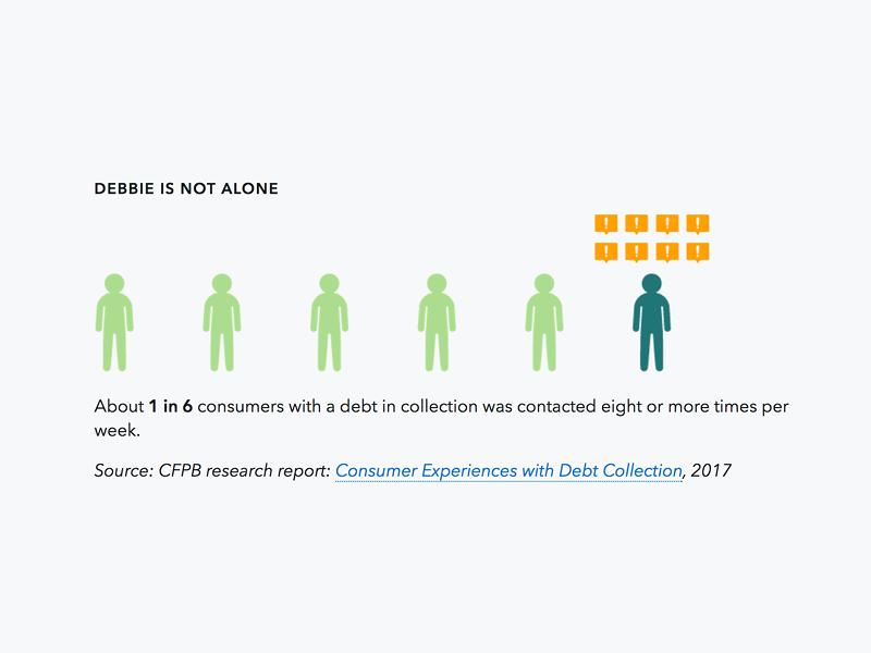 Debt Collection Data Point data graphic data point debt collection icon data government cfpb