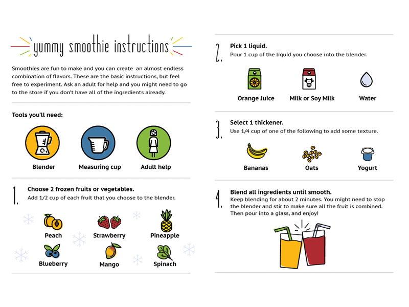 Smoothies for kids information visualization inviz healthy youth steps smoothie recipe instructions kids