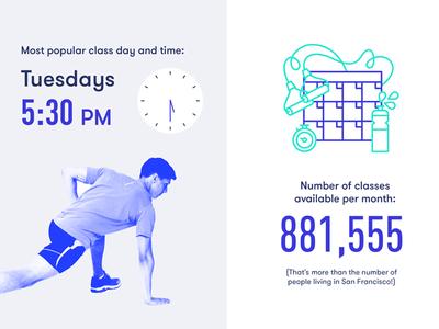 Classpass 3 Year Anniversary  graphic duotone blue teal classpass