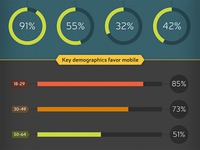 Responsive Design Infographic posted