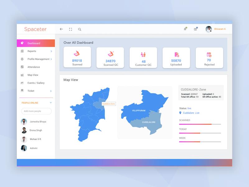 Dashboard analysis dashboard map map ui dashboard design dashboard ui