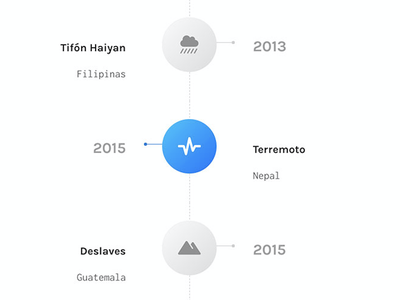 Timeline Exploration icon vector user interface online mobile web mexico ui ux responsive awesome design