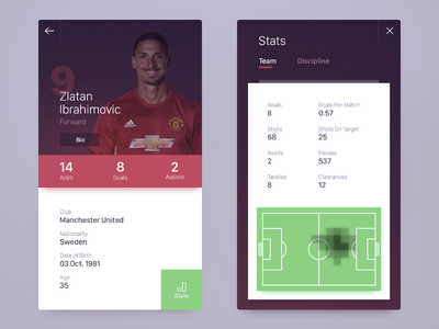 Ui Football App ibrahimovic zlatan ui field team pink profile premier stats football soccer
