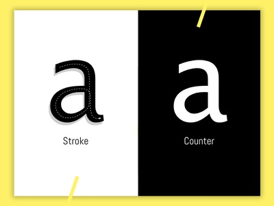 Anatomy of a Typeface ux ui typeface tuts font