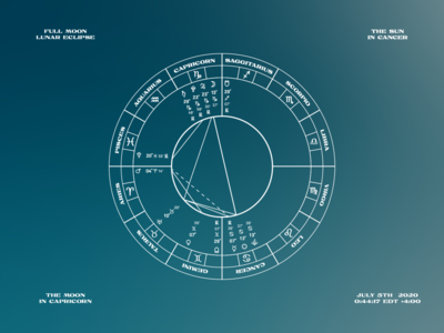 Lunar Eclipse July 5th 2020 infographic minimalism blue stars planets vector typography brand identity water zodiac eclipse map moon graphic design illustration branding astrology birthchart lunar