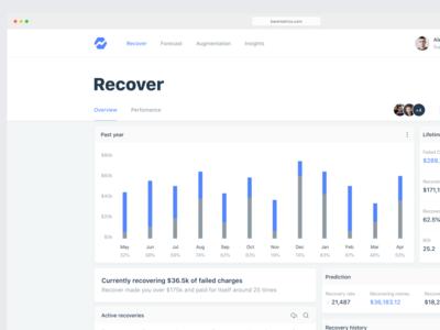 Baremetrics Recover 3.0 - SaaS platform