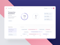 Service Details Screen - UI Design dashboard notification dtail tracking transaction services real estate design system project management timesheet report timeline charts minimal data design ui  ux interaction interface analytics