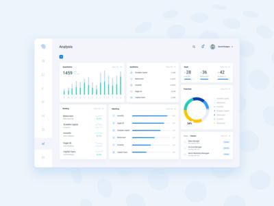 Dashboard - Analysis Tab
