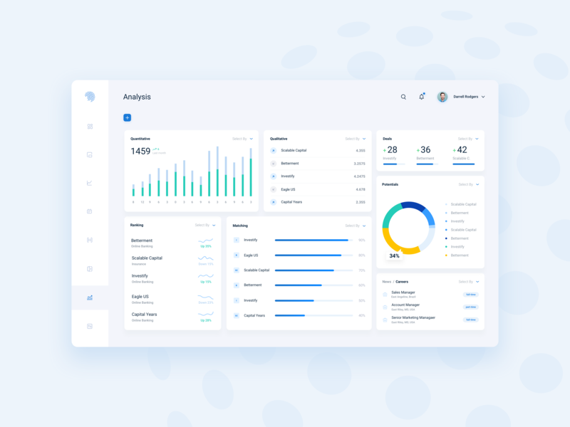 Dashboard - Analysis Tab scores tools tracker ratings profiles dashboard design dashboad reports charts minimal fintech design ui  ux app mobility interface data interaction analytics