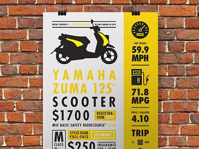 Yamaha Zuma Poster - Betterment! poster agency yamaha zuma yellow futura digital telepathy