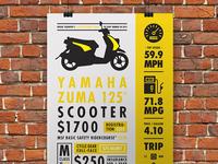 Yamaha Zuma Poster - Betterment!