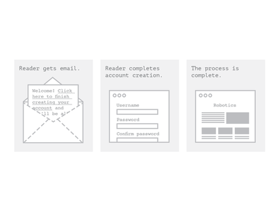 Designy User Flows tiny grayscale mental models hierarchy wireframes thumbnails ux
