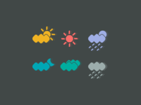 Weather Icons - Home Connect