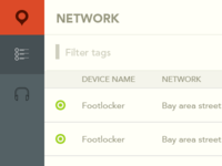 Network & Device View