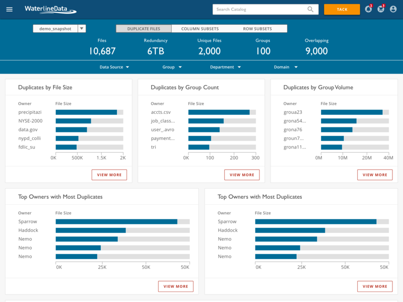 Data Rationalization Dashboard dashboard ui enterprise material design