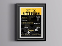 Pittsburgh Infographic