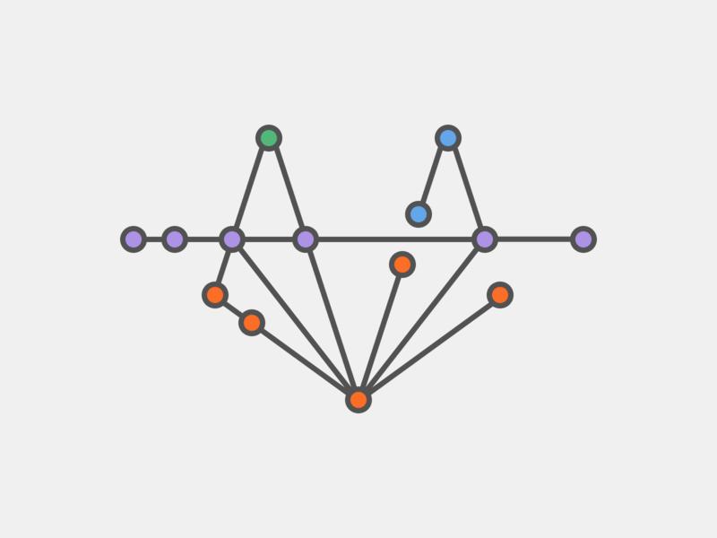 Tanuki flow - Everyone can contribute spot-illustration merge commit branch flow git tanuki gitlab