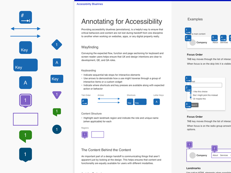 Accessibility Bluelines a11y invision studio adobe xd figma sketch documentation handoff notes annotation accessibility