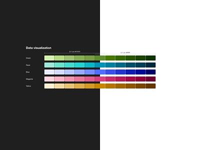 Data vis palette palettes palette graphs charts ui data visualization data viz dataviz accessibility swatches color palette color