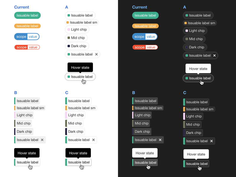 Label exploration a11y dark theme dark mode dark ui badge accessibility labels
