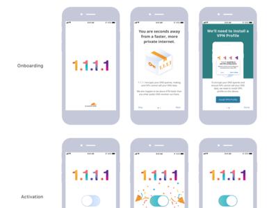 1.1.1.1 Mobile app designs android ios animation design ux ui
