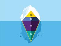 Ice-Berg Illustration