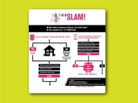 Info-graphic Design for SLAM