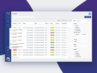 Projects - Dashboard