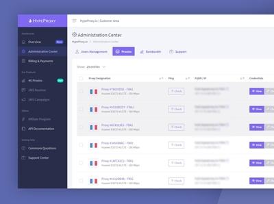 HypeProxy.io Admin Dashboard
