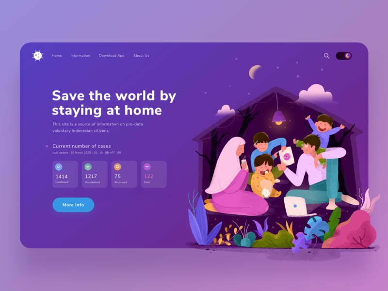 Stayhome Landing Page Exploration