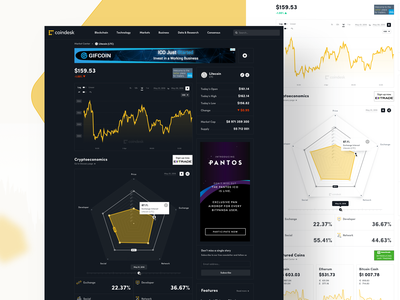 Cryptocurrency Details web ui polygon cryptocurrency crypto graph coindesk chart