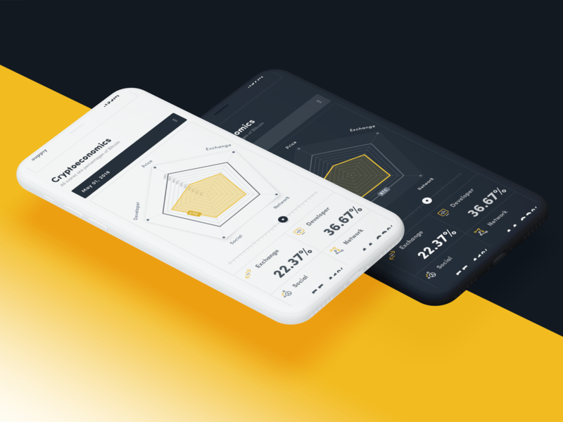 Mobile Version web mobile ui graph cryptocurrency coindesk crypto polygon chart