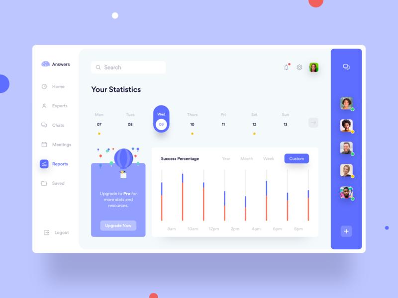 🧠 Answrs Dashboard Exploration 📊 clean finance app yonke minimal dashboard design dashboard app dashboard ui menu users chat desktop app graph calendar chart finance dashboad purple