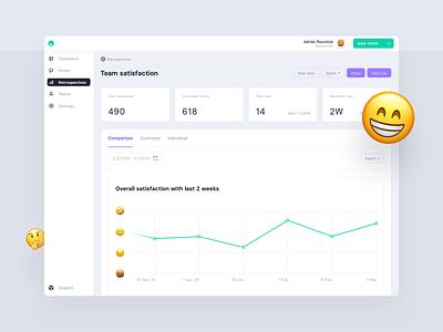 Dashboard - Retrospective for teams chart dashboard template emojis emoji retrospective teams dashboard ui dashboard design ux ui