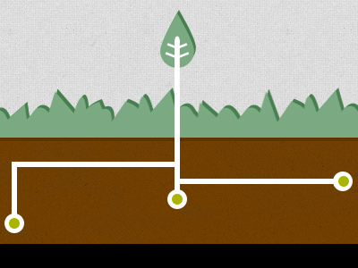Growing ideas grass link connection ideas experiment graphic