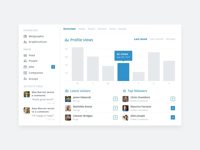 Statistics page graphs statistic popup stats interface webdesign web userinterface ux ui