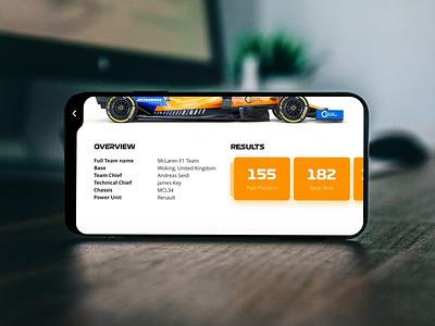 Formula 1 - Explore Details browsing detail page car racing formula 1 automotive vehicle mockup 3d motion webdesign interaction userinterface gif concept user interface interface animation ux ui