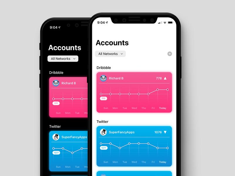 Following beta interface uidesign app iphone x ios 14 iphone ios twitter social follow following
