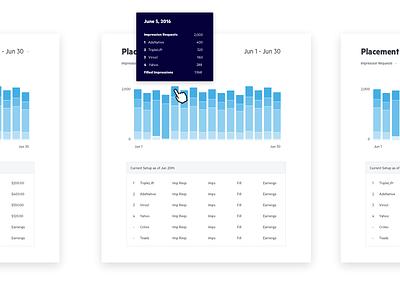 Reporting Scenarios reporting interface ux ui dashboard