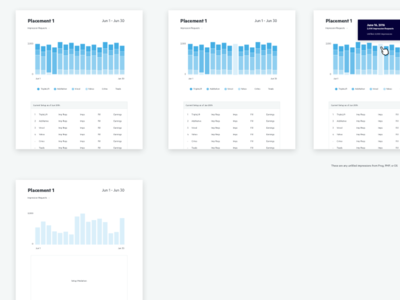Some more wireframes reporting interface ux ui dashboard
